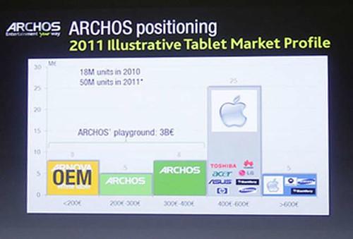 archos_market