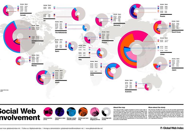 Infographics_week1