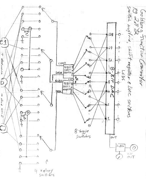 Goldberg Function Generator