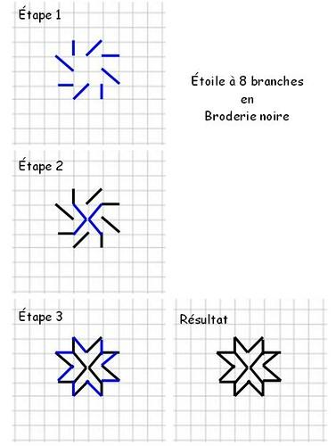 Étoile 8 branches
