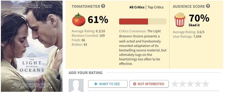 www.rottentomatoes.com