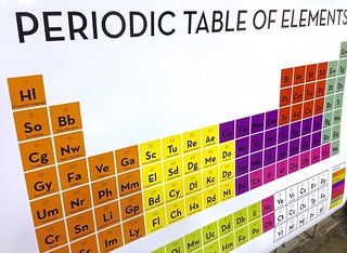 Periodic table of elements (that may disrupt libraries)