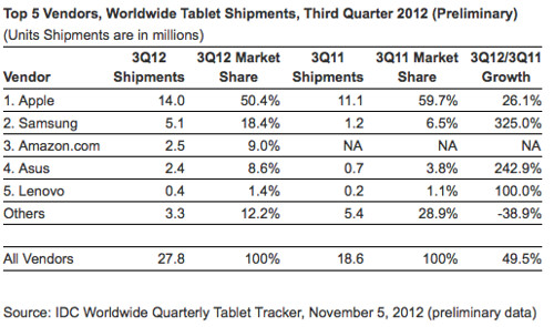 tablet-chart