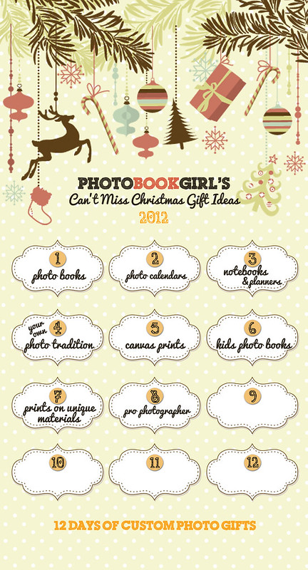 PBG's Christmas Gift Ideas Day8