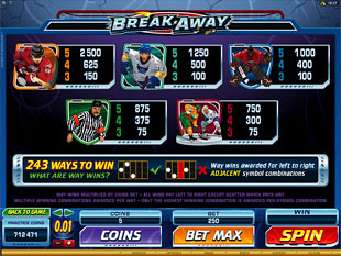 Break Away Slots Payout