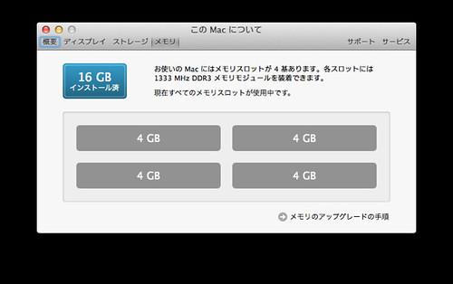 iMac 27inch late 2010  メモリ増設