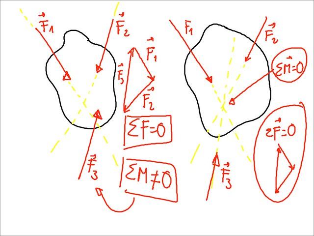 Teoria_Solid rigid_2