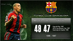 ronaldo by numbers /  FC Barcelona