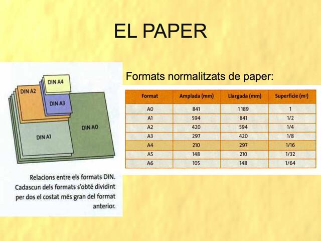 El dibuix tècnic_6