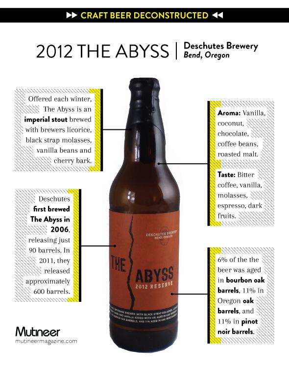 Craft Beer Deconstructed - Deschutes Abyss