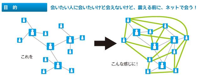 BND_目的