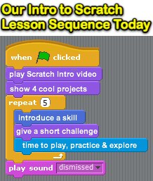 Intro to Scratch Lesson Sequence