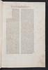 Variant readings in Gentilis Fulginas: Super prima fen quarti Canonis Avicennae