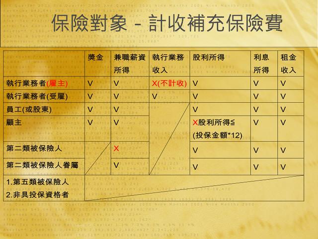 BNI長勝8分鐘分享鄭雅儷會計師20121106.031