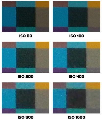 Olympus VG-160 ISO zestawienie