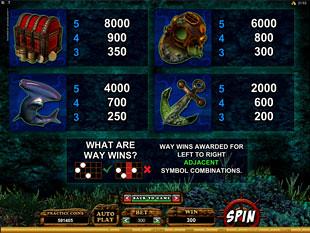 free Octopays slot payout
