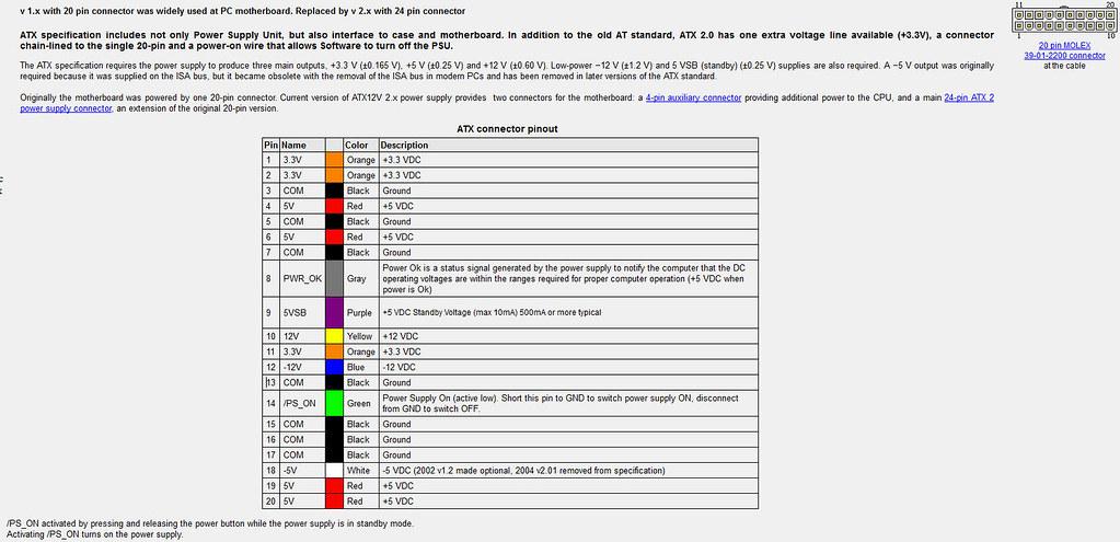 Ungewöhnlich Atx Psu Pinbelegung Fotos - Elektrische Schaltplan ...