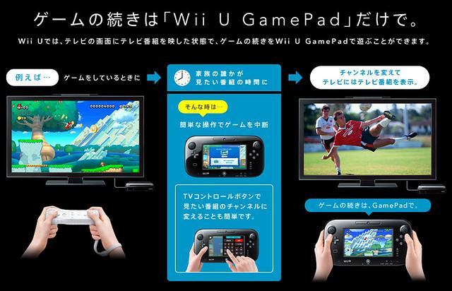 画面が付いたWiiU-GamePad