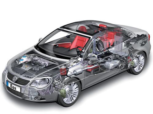 Volkswagen Eos spaccato