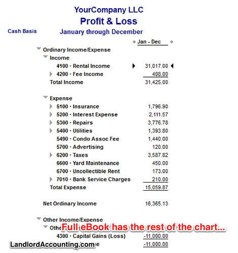 sample income statement p and l - landlord accounting quickbooks