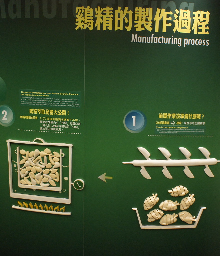 白蘭氏雞精博物館 (6)
