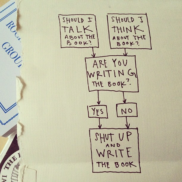 Humorous flowchart about writing, where all actions flow to Shut Up And Write The Book