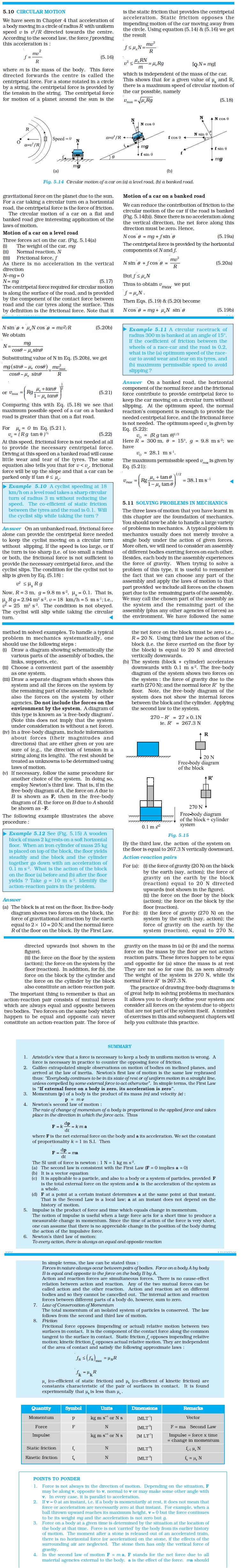 NCERT Class XI Physics Chapter 5 – Laws of Motion