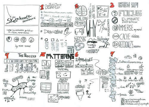"The SketchNote's ""The SketchNote Handbook"""