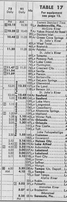 ACL 1961 Jacksonville Sarasota