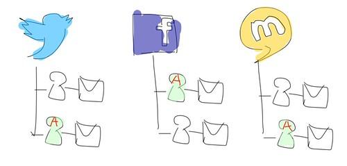 socialmessage001