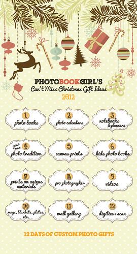 PBG的圣诞节礼物创意图片Day12