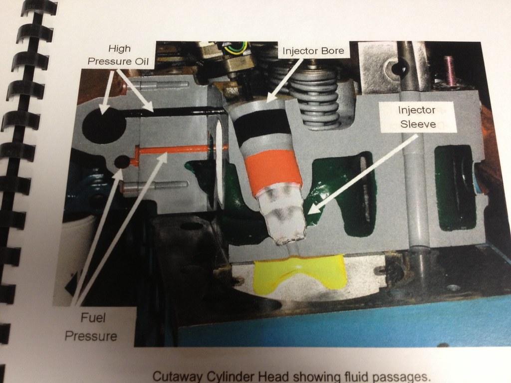 Diagram of fuel system on a dt466e dt530e
