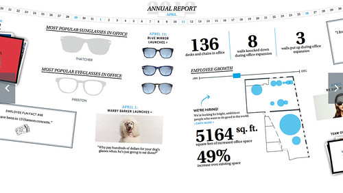 WARBY PARKER ANNUAL REPORT 5