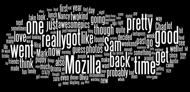 2012 Owiber.com blog word cloud