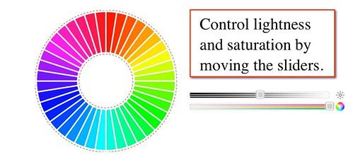 Purl Soho Color Wheel Shopping