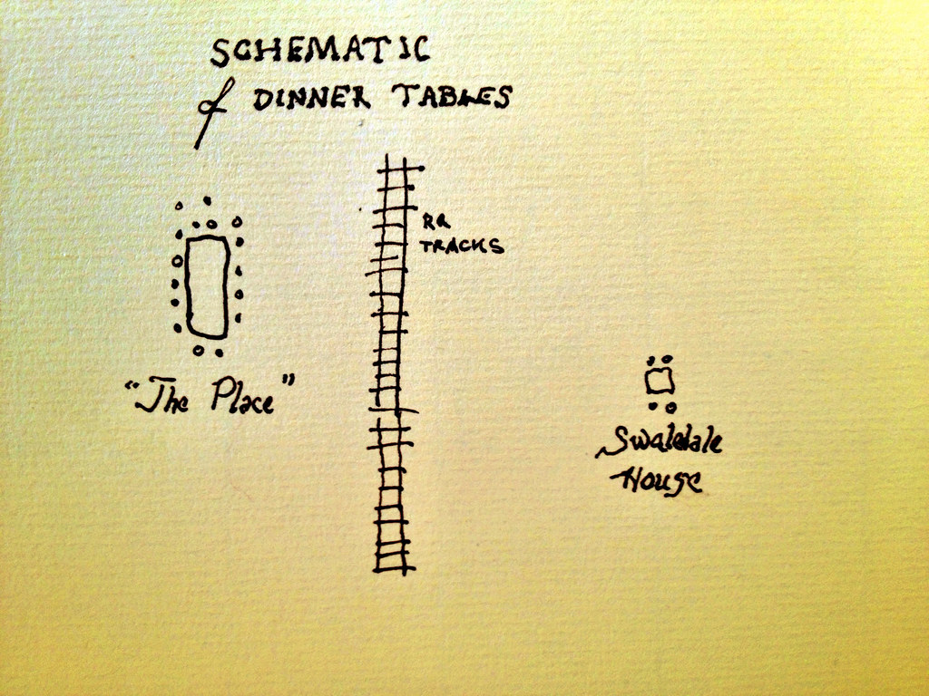 Schematic of Dinner Tables