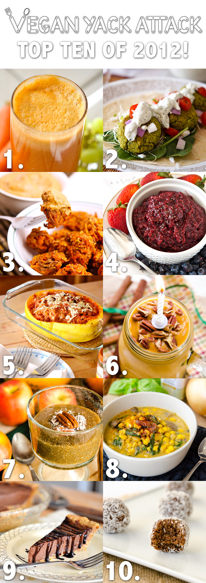 So, what I have for you today is a list of the Top 10 recipes of 2012; plus, how my year has gone, and what I would like to do in 2013.