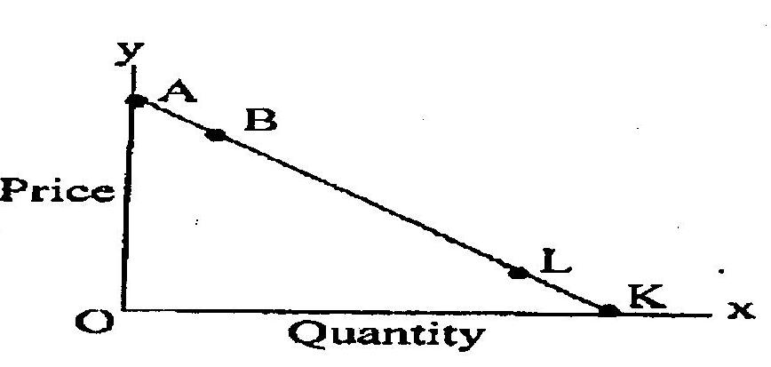 ISC Class XII Exam Question Papers 2012: Economics