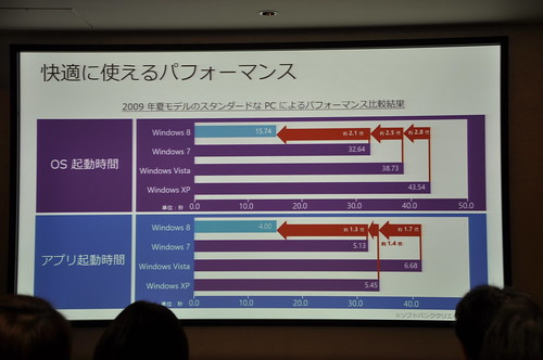 Windows8_touch-try_040
