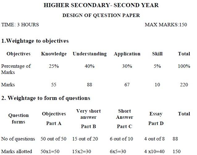 Tamil Nadu State Board Class 12 Marking Scheme - Micro Biology