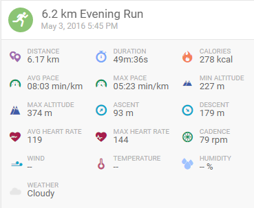 Endomondo – data Garmin