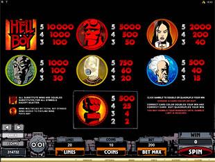 Hellboy Slots Payout
