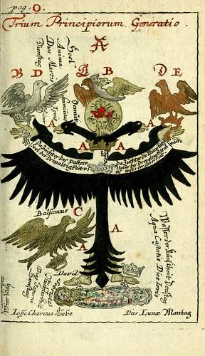 027-Joh. Michaelis Faustij ... Compendium alchymist….1706-Johann Michael Faust