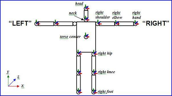 三维坐标系定义