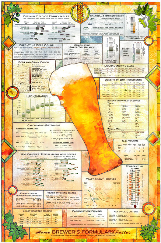 brewers-formulary-11x172