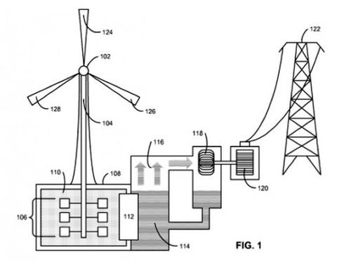 Apple запатентовала ВЭС, способную работать при отсутствии ветра