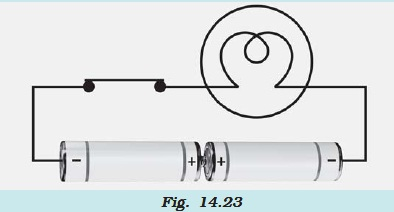 NCERT Class VII Science Chapter 14 Electric Current and its Effects
