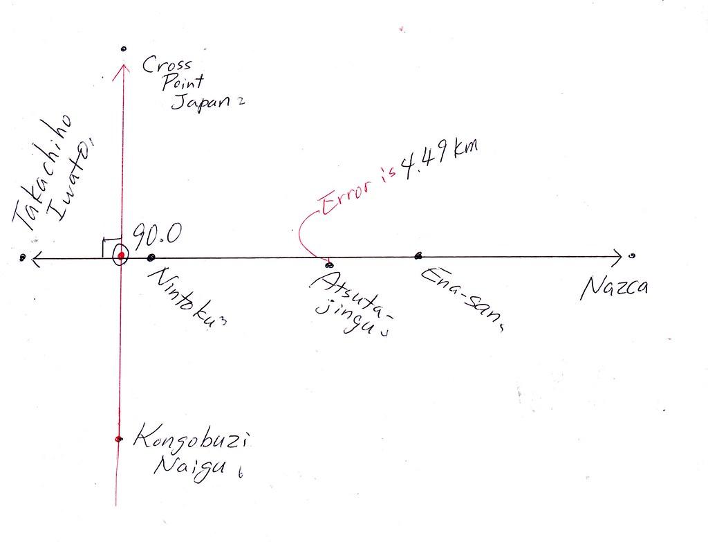 熱田神宮とは何か、古代日本の謎と答byはやし浩司