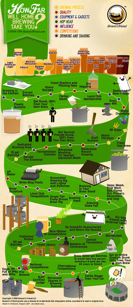 brewersfriend_infographic_full