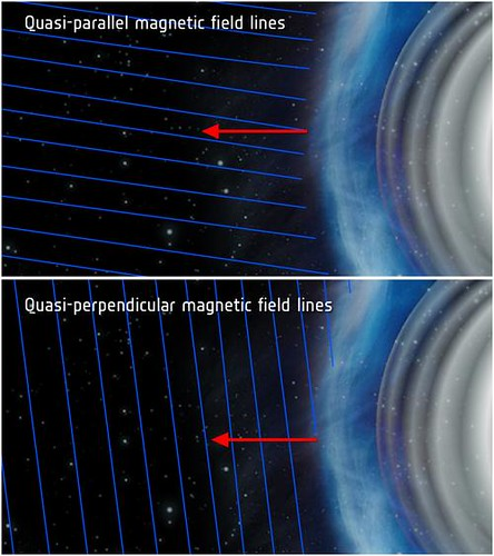 Magnetic Fields and Bow Shocks